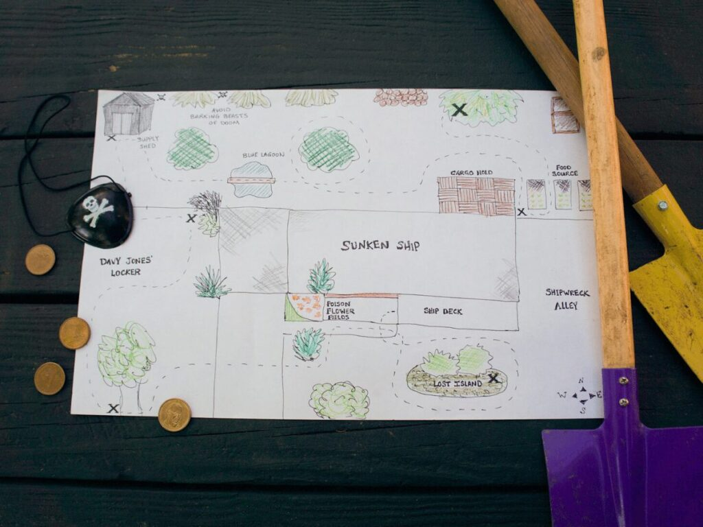 map drawn out as part of treasure hunt